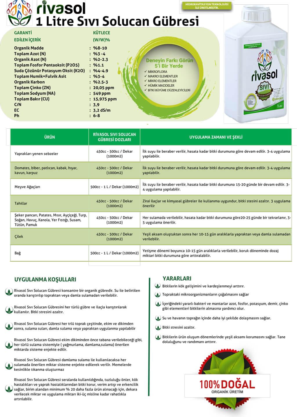 1 litre sıvı solucan gübresi içerik ve kullanım miktarları nedir?